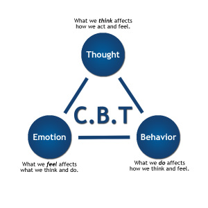 cbt_graphic
